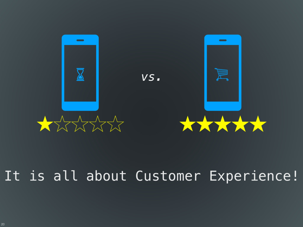 It is all about Customer Experience! vs. 20
