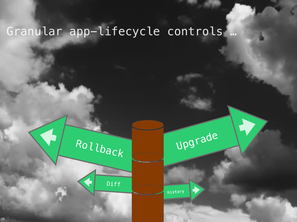 Granular app-lifecycle controls … History Diff ...