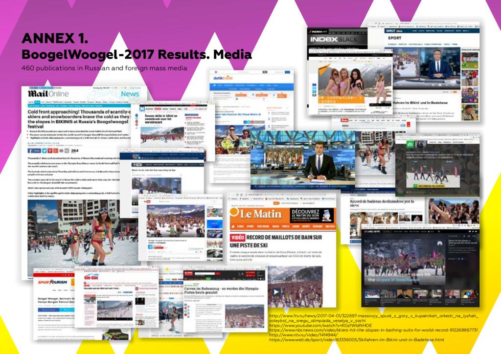 16 ANNEX 1. BoogelWoogel-2017 Results. Media 46...