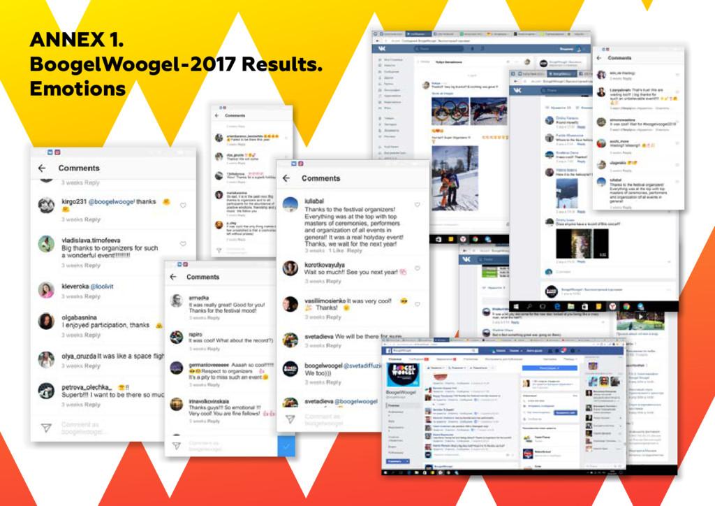 17 ANNEX 1. BoogelWoogel-2017 Results. Emotions