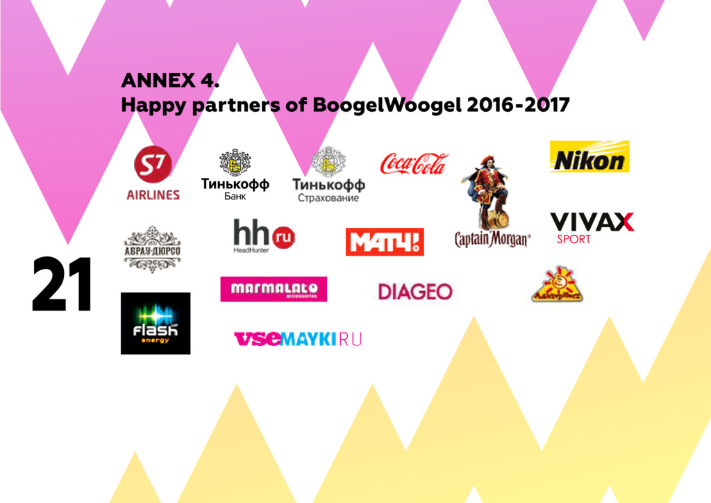 21 ANNEX 4. Happy partners of BoogelWoogel 2016...
