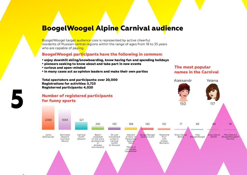 5 BoogelWoogel Alpine Carnival audience BoogelW...