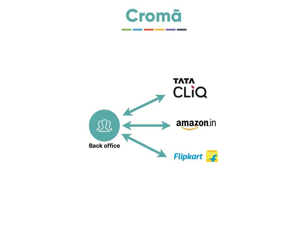 Back office Cromā