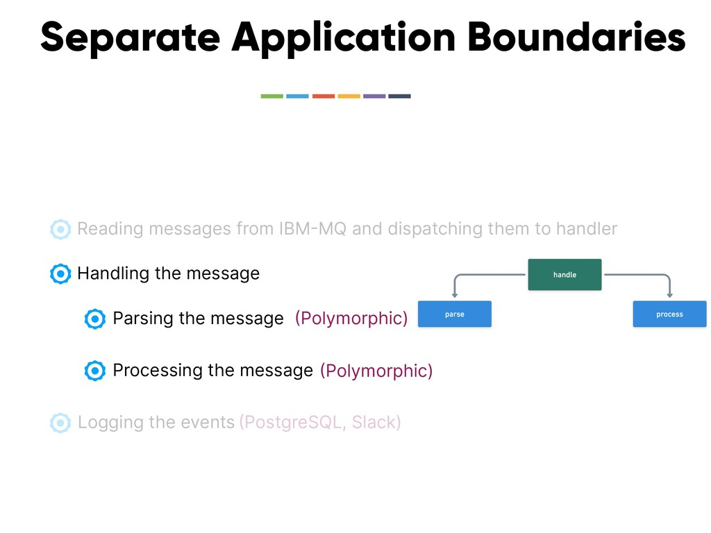 Reading messages from IBMMQ and dispatching th...