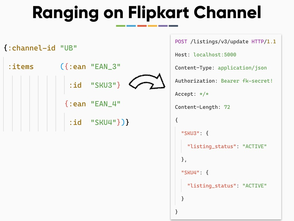 Ranging on Flipkart Channel