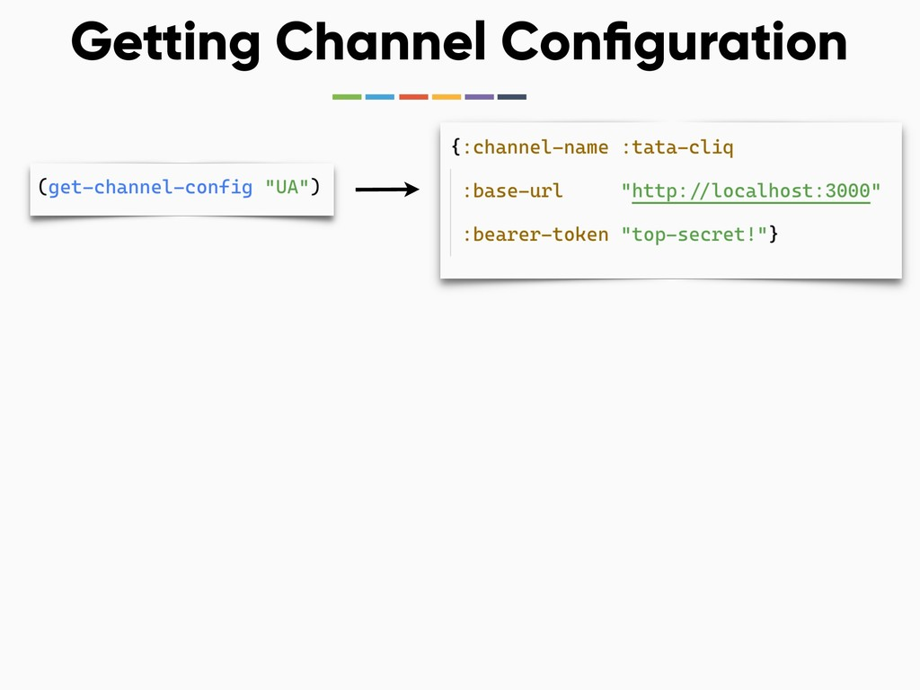 Getting Channel Configuration