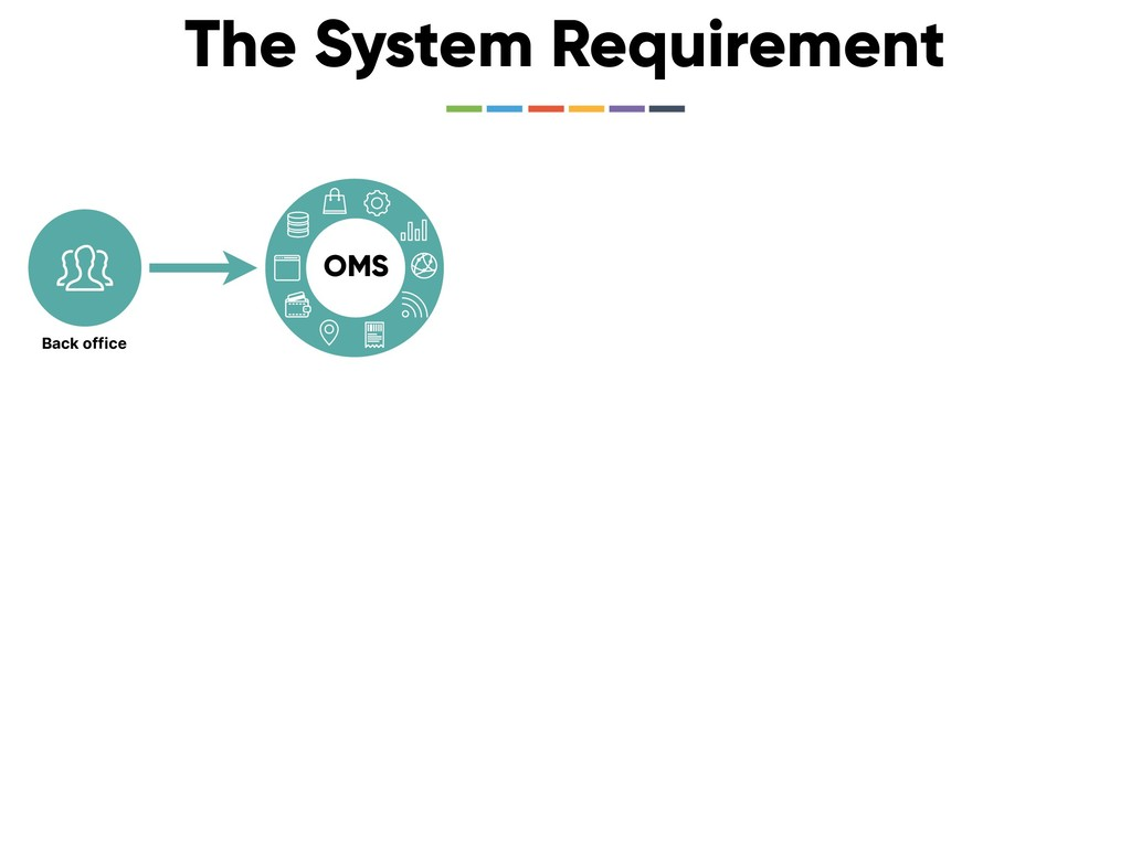 The System Requirement OMS Back office