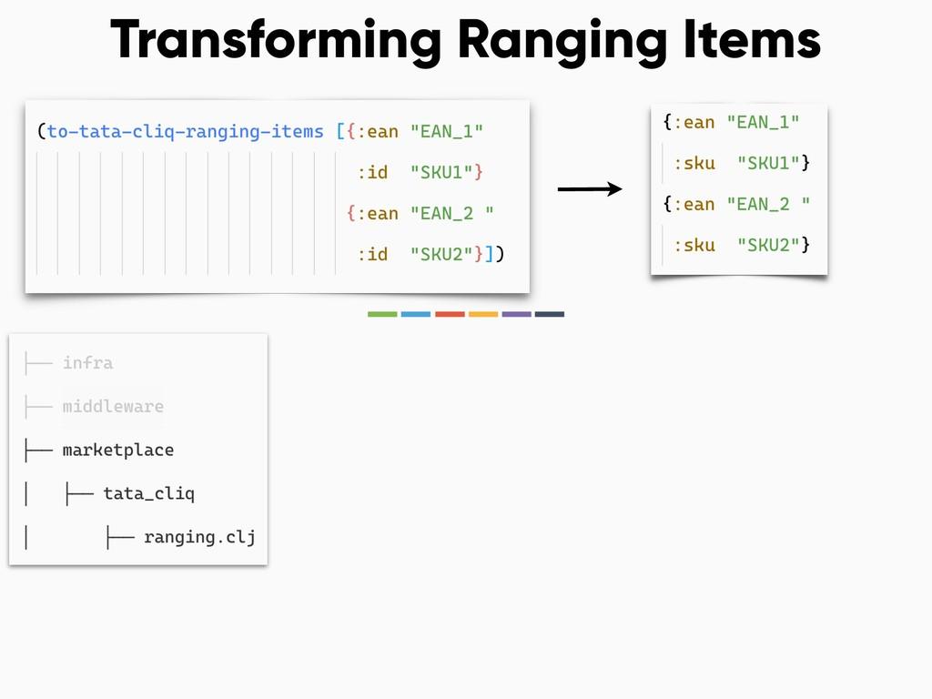 Transforming Ranging Items