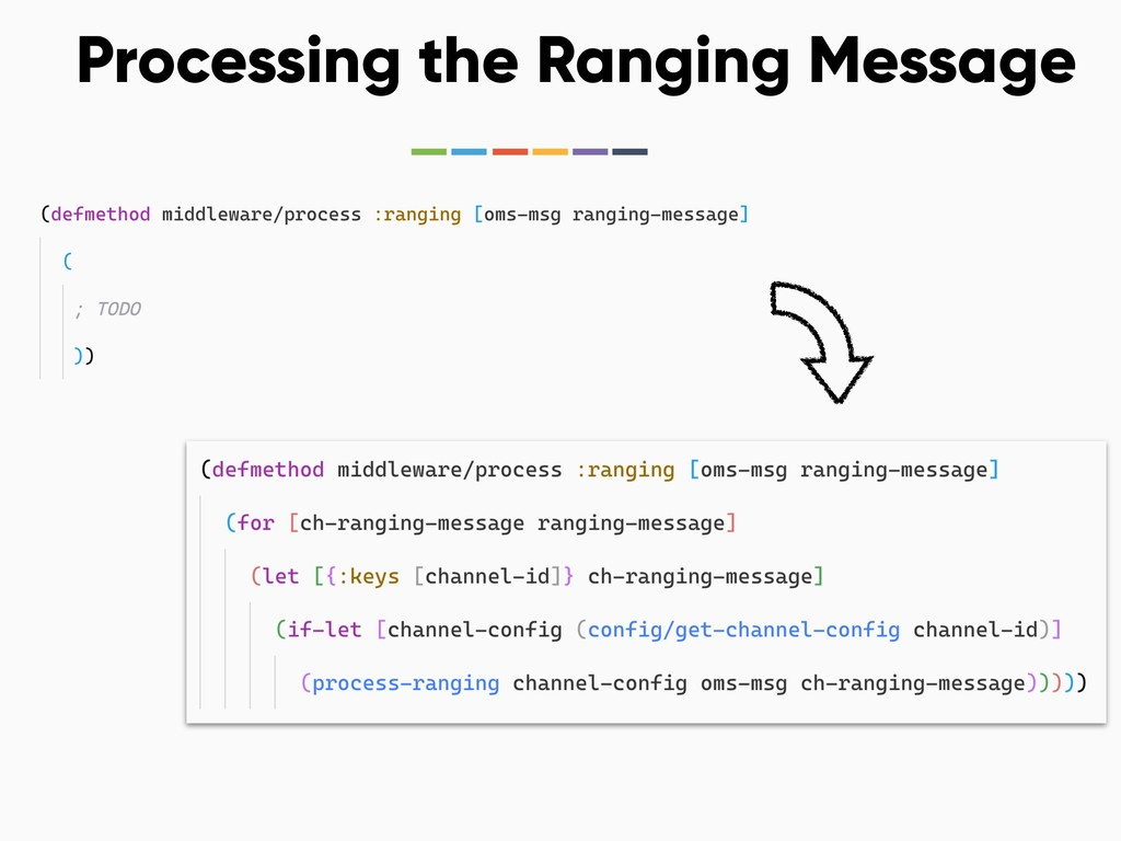 Processing the Ranging Message