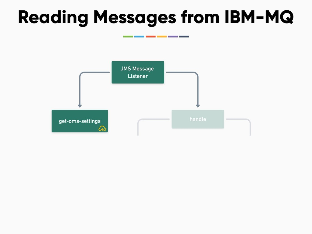 Reading Messages from IBM-MQ