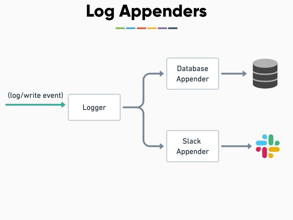 Log Appenders