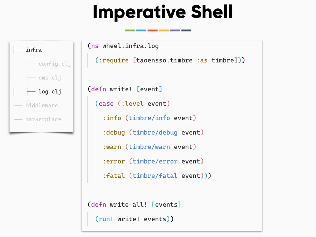 Imperative Shell