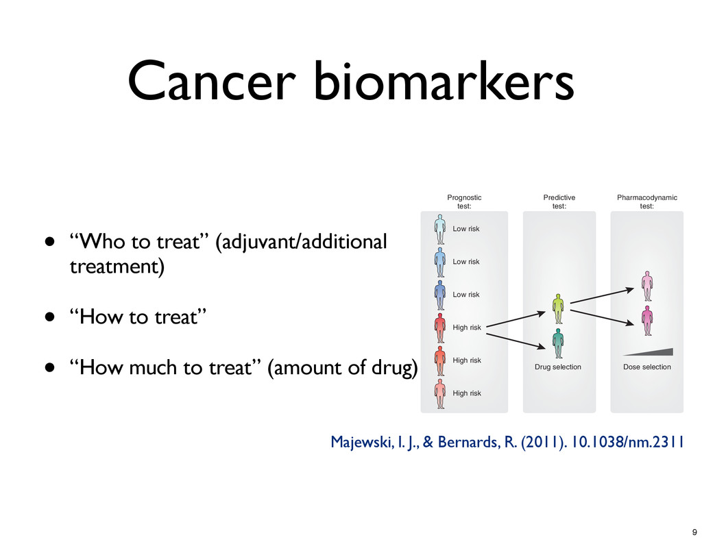 """Cancer biomarkers • """"Who to treat"""" (adjuvant/ad..."""