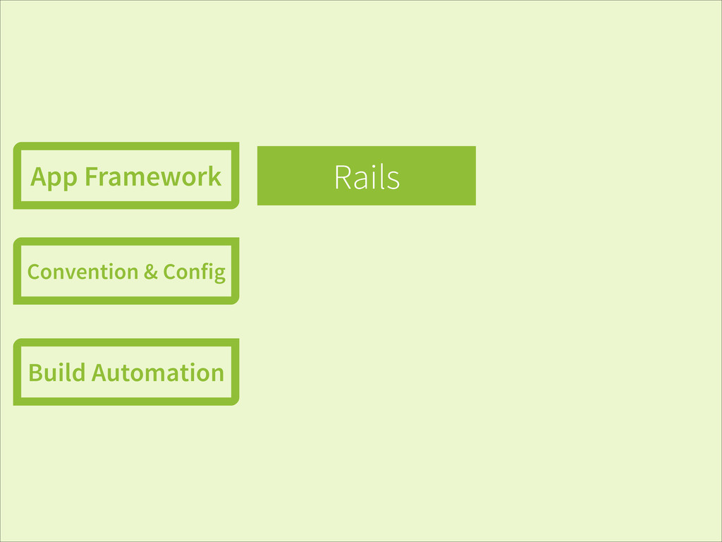 Rails App Framework Convention & Config Build A...
