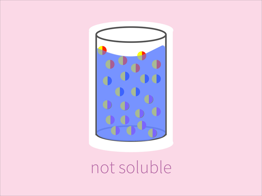 not soluble