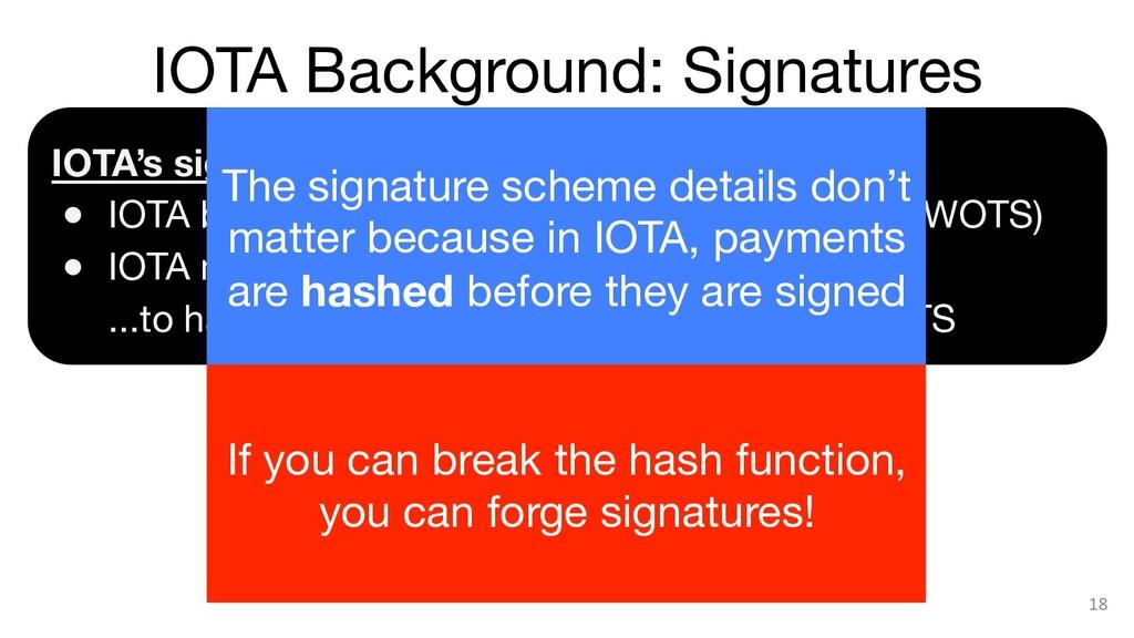 IOTA Background: Signatures IOTA_Sign(sk, m):...