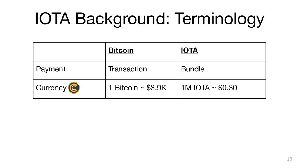 IOTA Background: Terminology 10 Bitcoin IOTA...