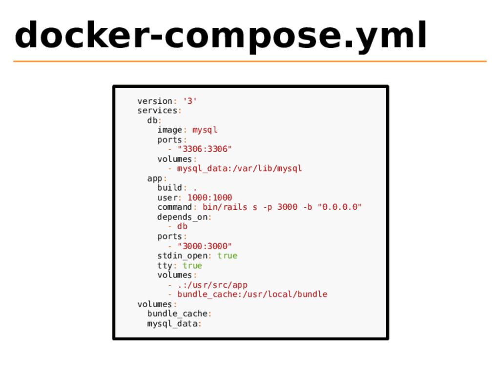 docker-compose.yml version: '3' services: db: i...