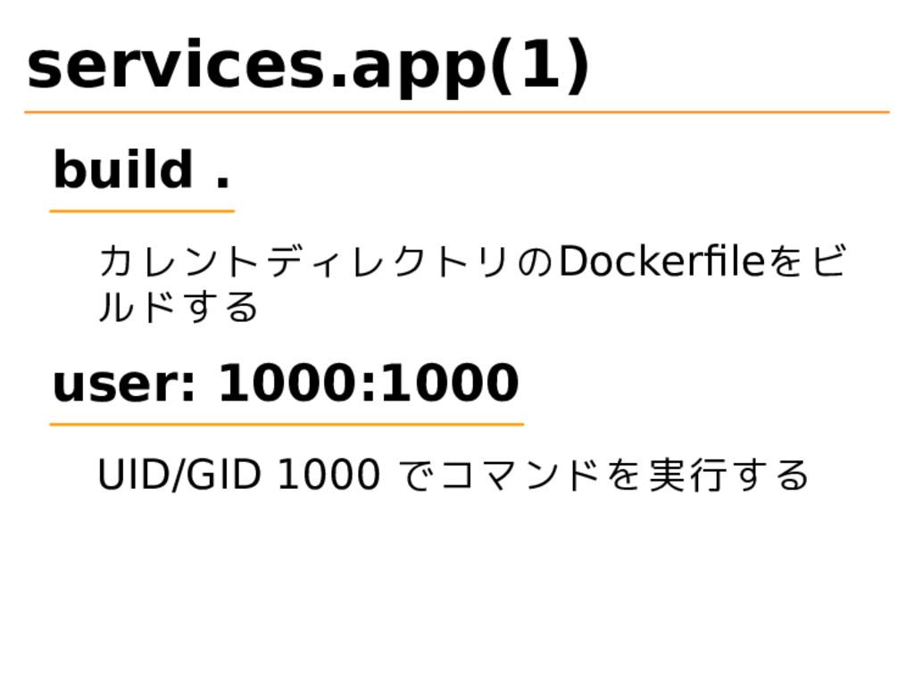 services.app(1) build . カレントディレクトリのDockerfileをビ...