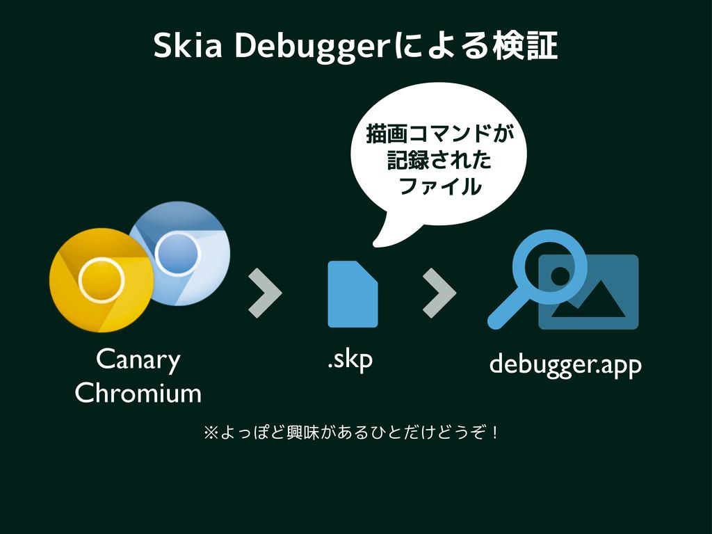 """,=;374G997Dq""""Ģś .skp 7 debugger.app 6 2 ▻ ▻ ..."""