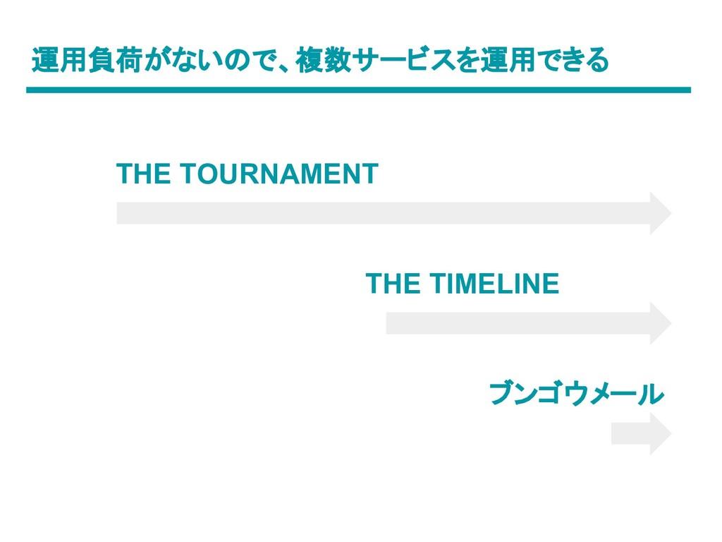 運用負荷がないので、複数サービスを運用できる THE TOURNAMENT THE TIMEL...