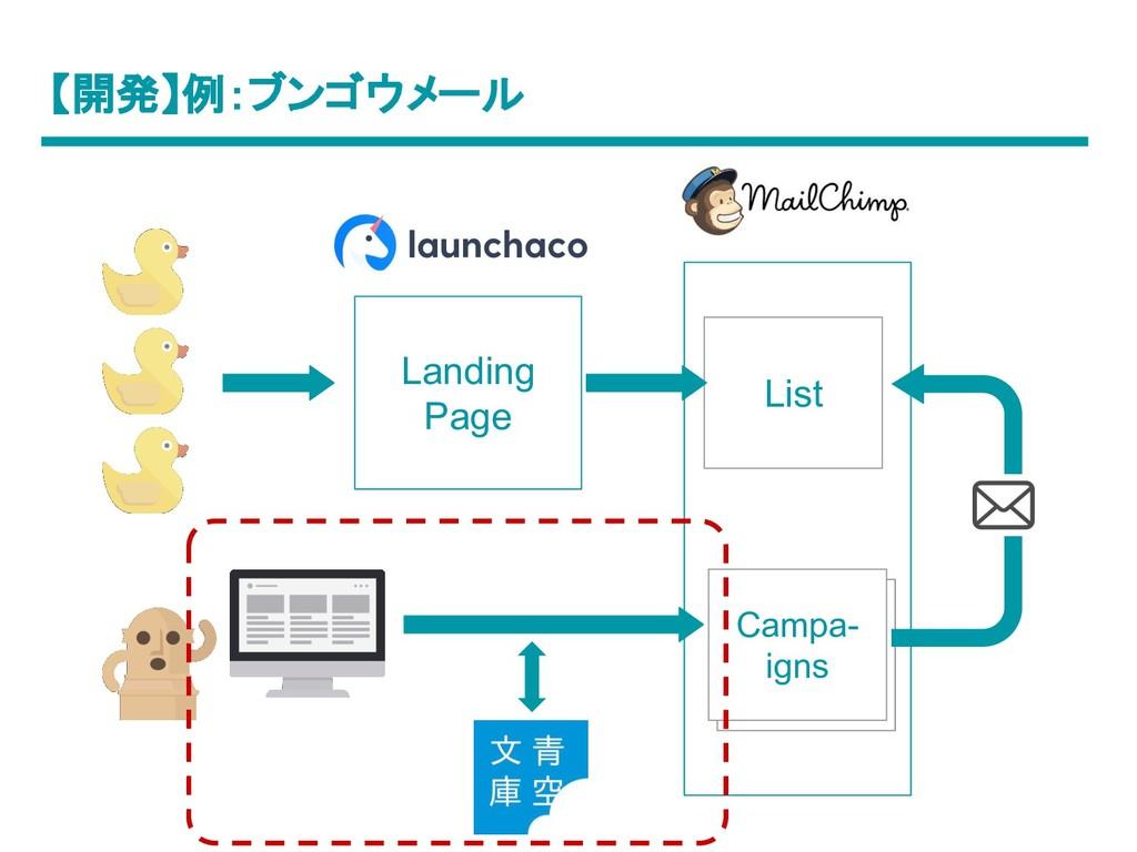 【開発】例:ブンゴウメール Landing Page List Campa- igns