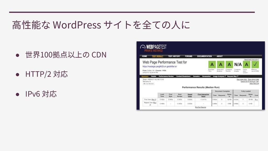WordPress ● 100 CDN ● HTTP/2 ● IPv6