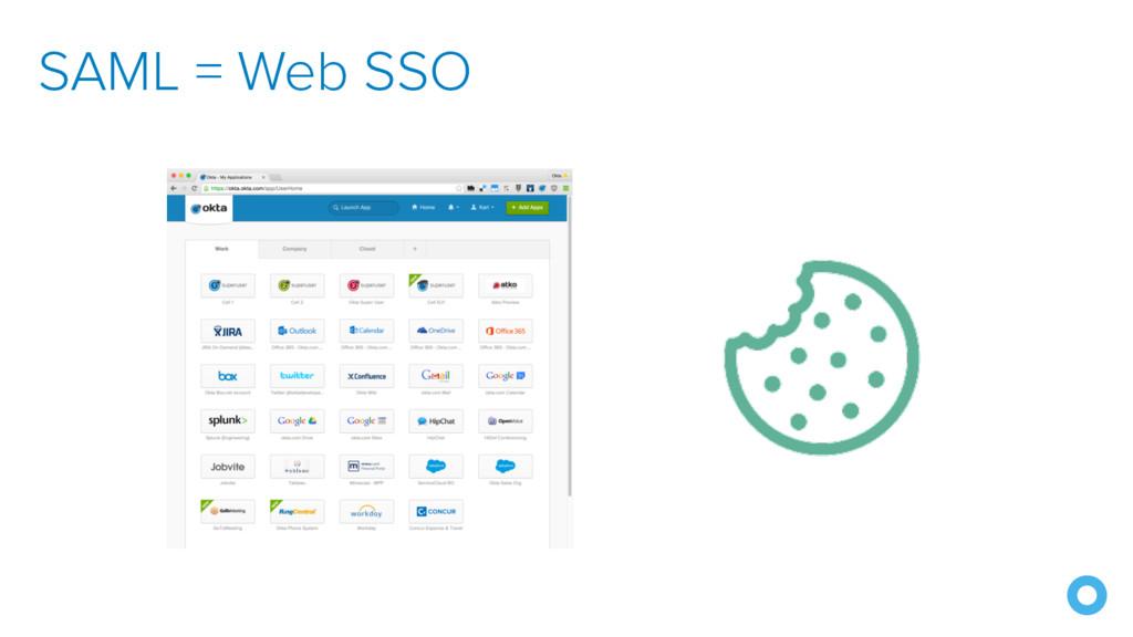 SAML = Web SSO