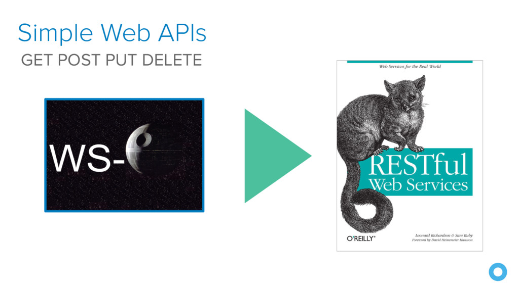 Simple Web APIs GET POST PUT DELETE