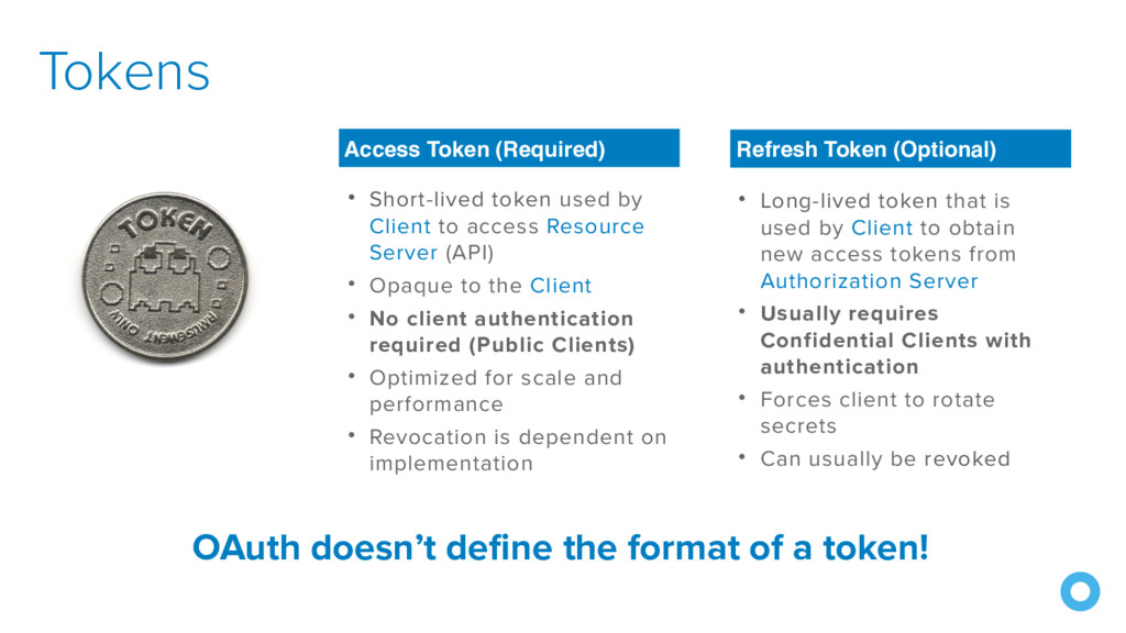 Tokens • Short-lived token used by Client to ac...
