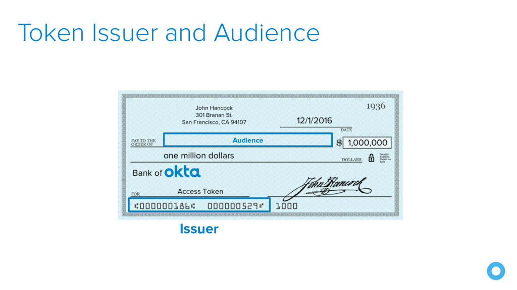 Token Issuer and Audience Audience Issuer