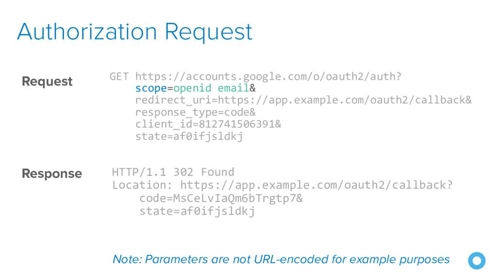Authorization Request GET https://accounts.goog...