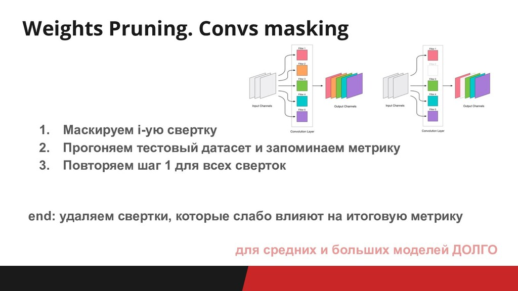 Weights Pruning. Convs masking 1. Маскируем i-у...