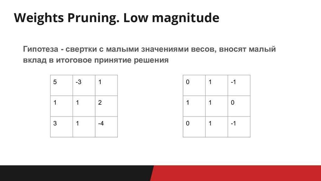Weights Pruning. Low magnitude Гипотеза - сверт...
