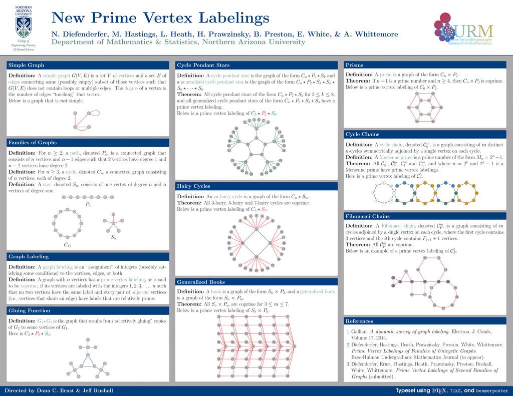 New Prime Vertex Labelings N. Diefenderfer, M. ...