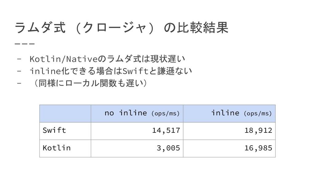 ラムダ式 (クロージャ) の比較結果 - Kotlin/Nativeのラムダ式は現状遅い - ...
