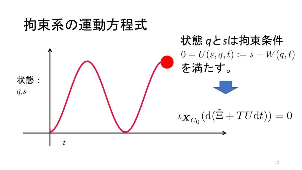 拘束系の運動方程式 状態: q,s t 状態 qとsは拘束条件 を満たす。 ΫεͷఆཧΑΓΛ...