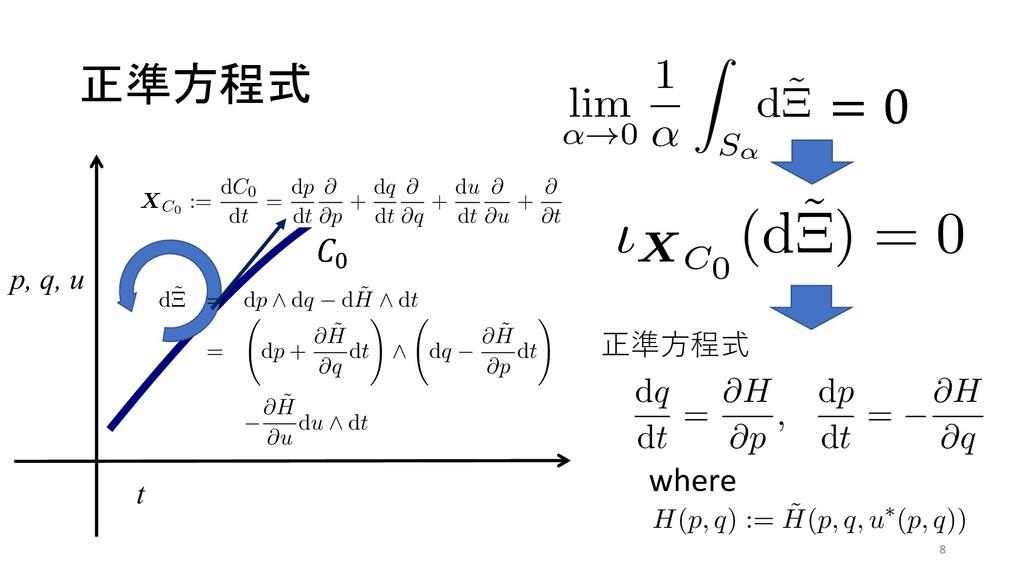 正準方程式 ͋Δ Ͱఆ ͦ͏ ຊߘ ͑Β ࿈ଓ ͱ͢Εɼࣜ (3) ΑΓӡಈ ιXC0 (...
