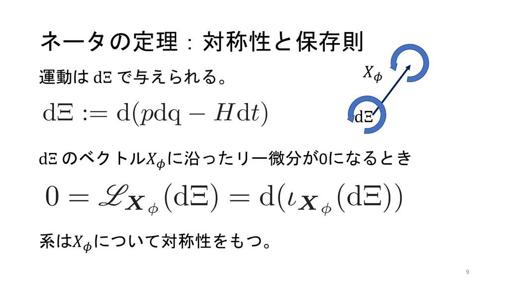 Xφ := dφ dα = dp dα ∂ ∂p + dq dα ∂ ∂q + dt dα ∂...