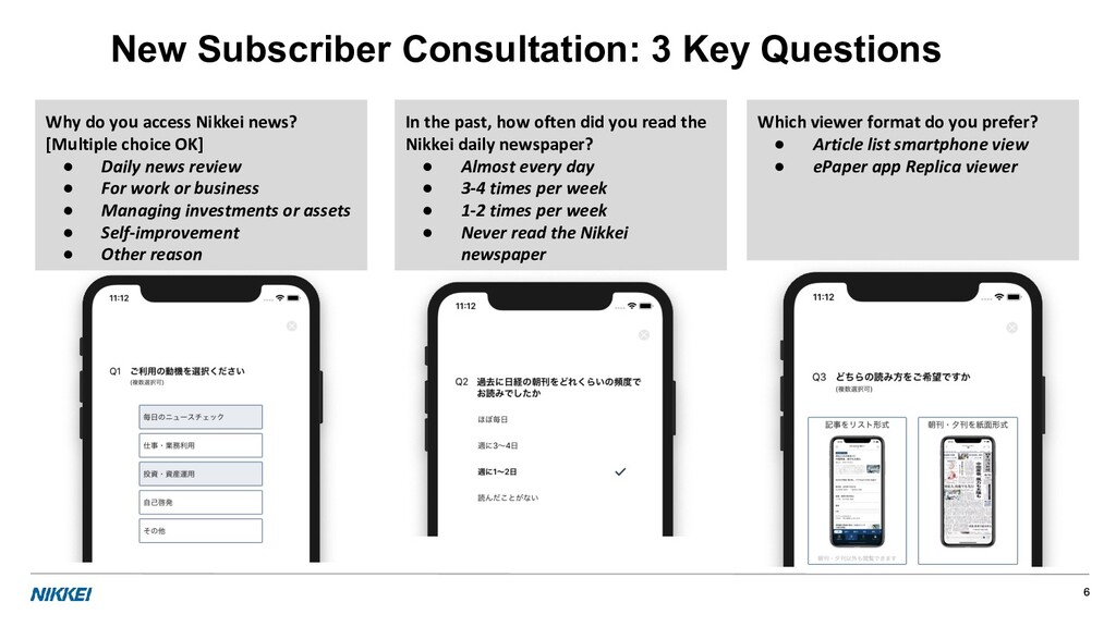 New Subscriber Consultation: 3 Key Questions Wh...