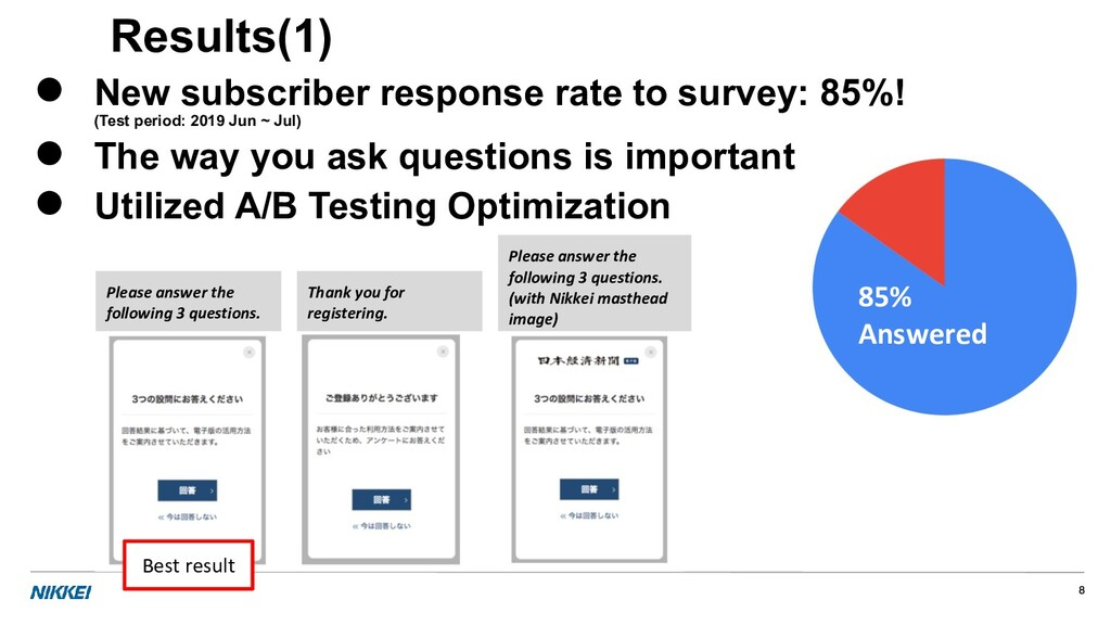 Results(1) 85% Answered Best result ● New subsc...