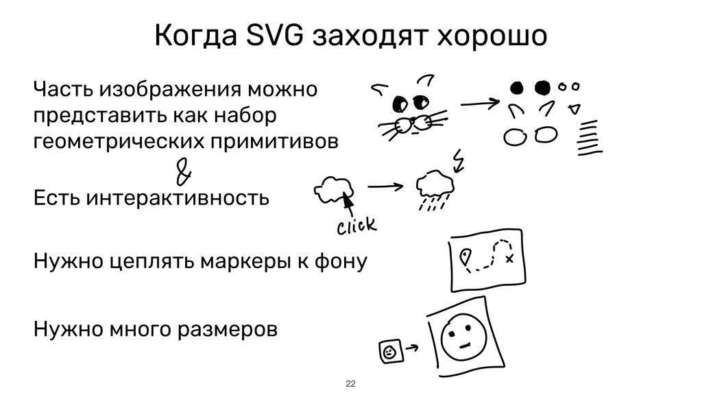 Когда SVG заходят хорошо 22 Часть изображения м...