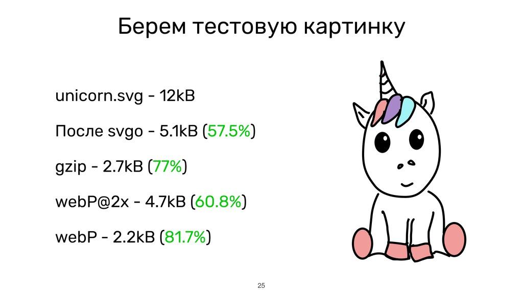 Берем тестовую картинку unicorn.svg - 12kB Посл...