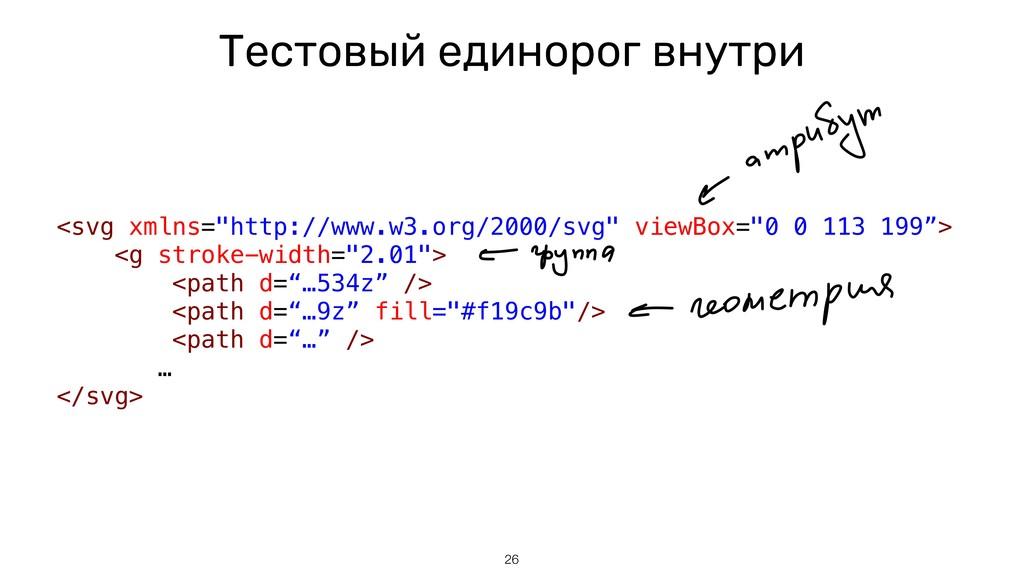"""Тестовый единорог внутри <svg xmlns=""""http://www..."""