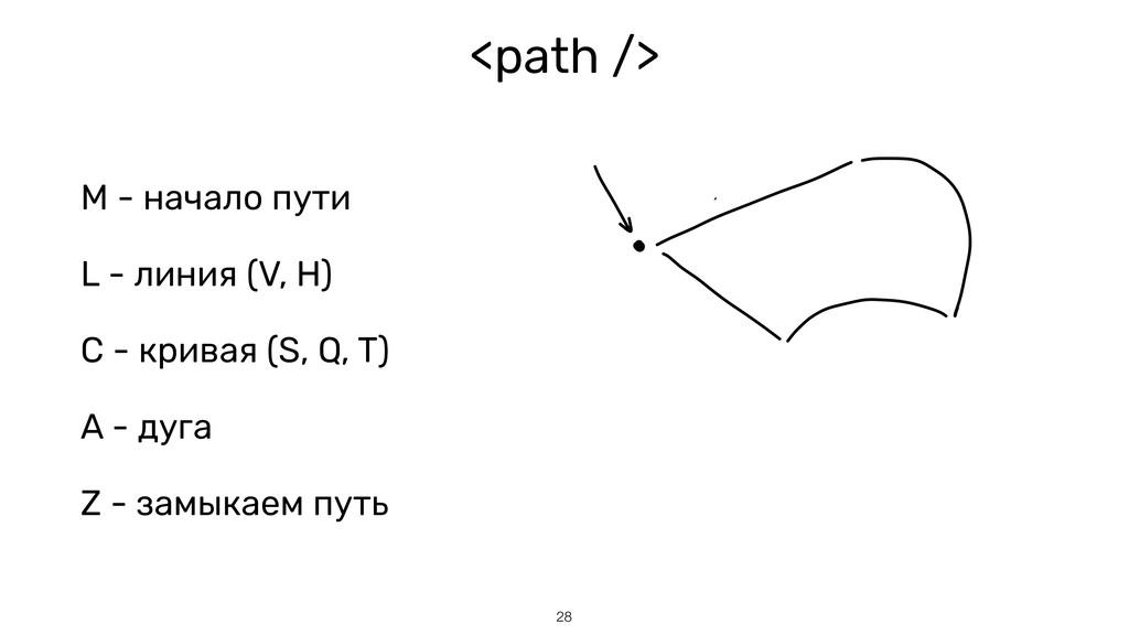 <path /> 28 M - начало пути L - линия (V, H) C ...