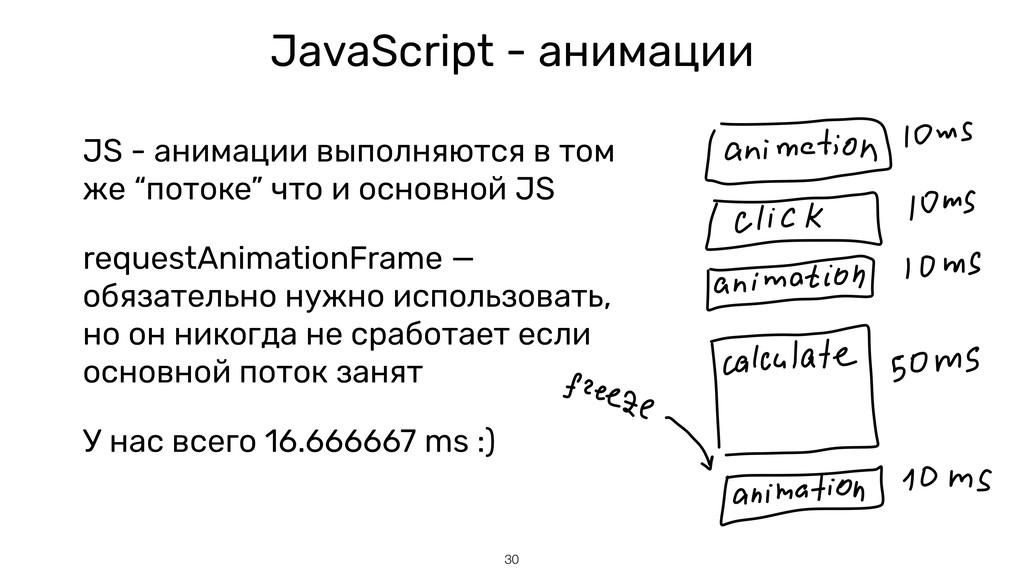 JavaScript - анимации JS - анимации выполняются...
