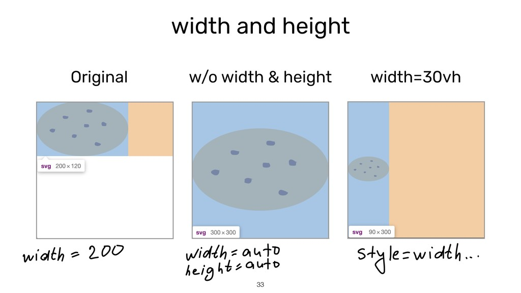 width and height 33 Original w/o width & height...