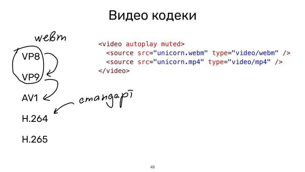 Видео кодеки VP8 VP9 AV1 H.264 H.265 49 <video ...