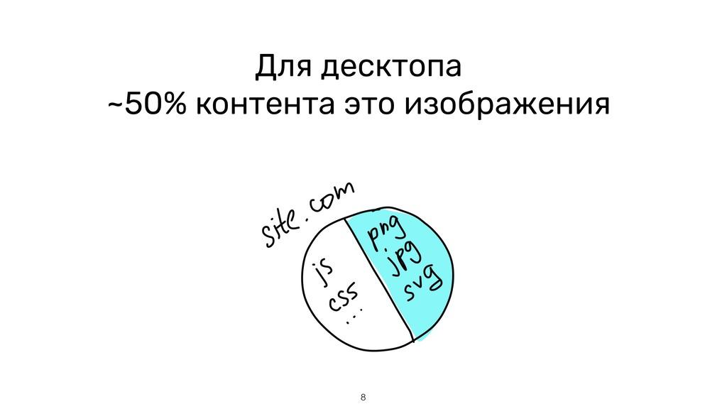 Для десктопа ~50% контента это изображения 8
