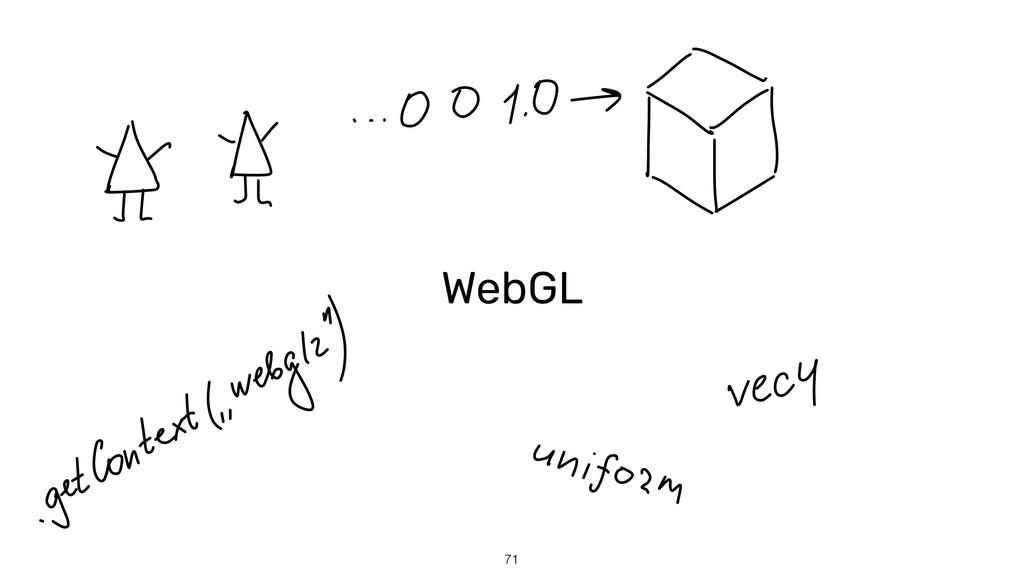 WebGL 71